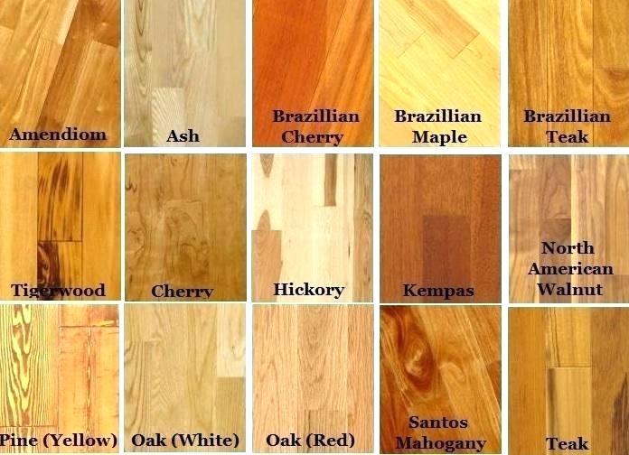 Wood Finish Types