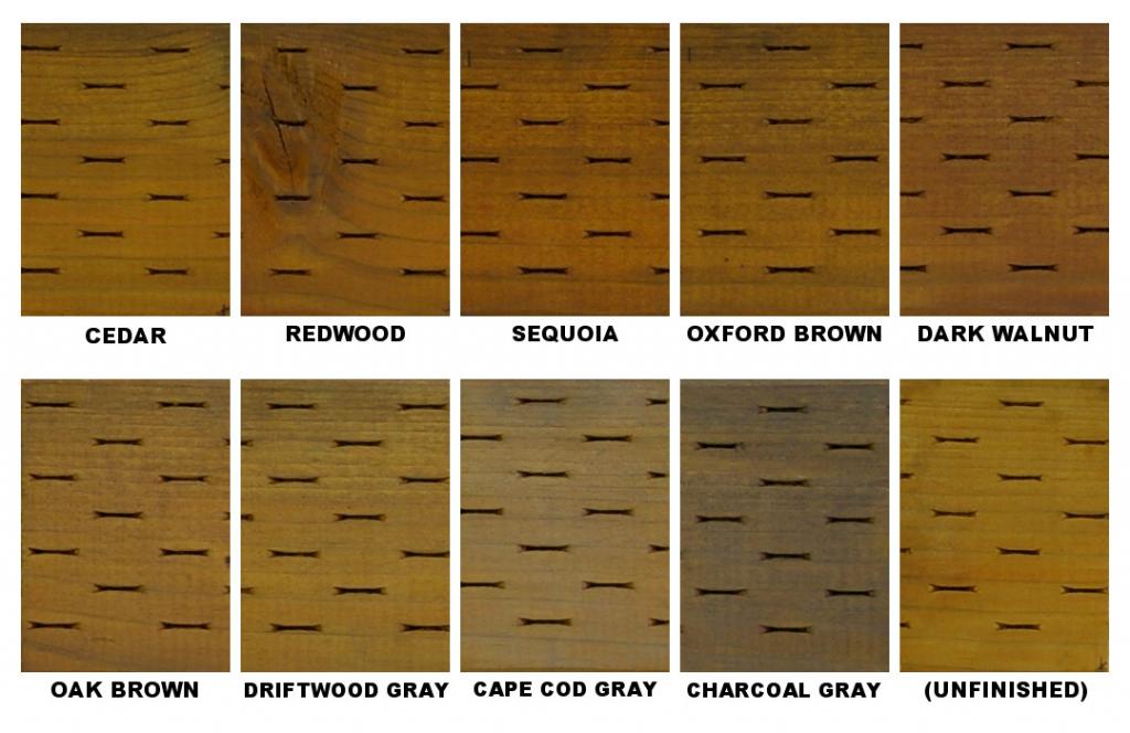 Types Of Pressure Treated Wood